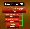 Органы власти в Партизанске